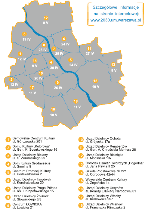 Konsultacje projektu strategii #Warszawa2030