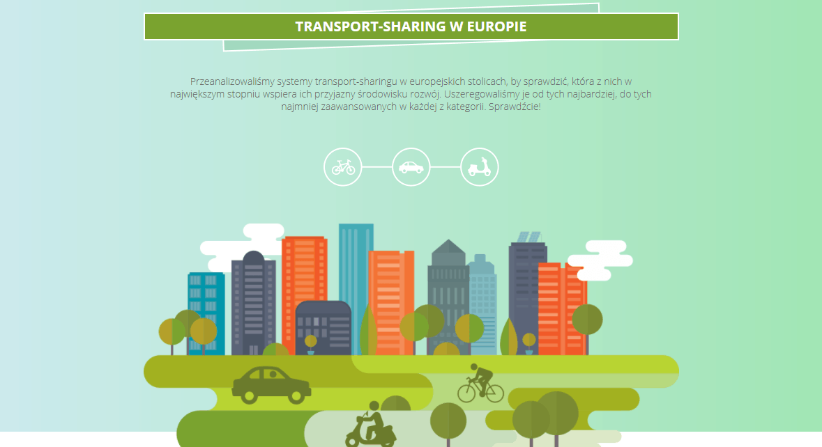 Transport-sharing w Europie