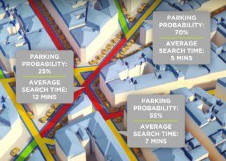 TomTom On-Street Parking
